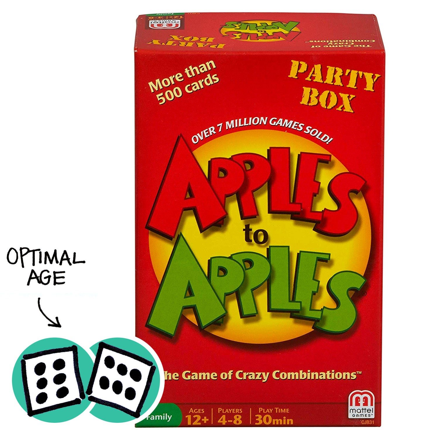 Apples to Apples.